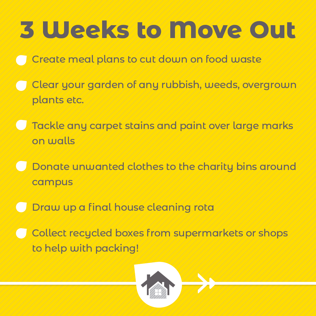 3 Weeks To Move Out checklist